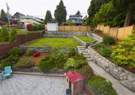 1BR  1000ft2  Recently renovated Ground level suite in North Vancouver